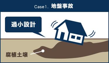Case1 地盤事故